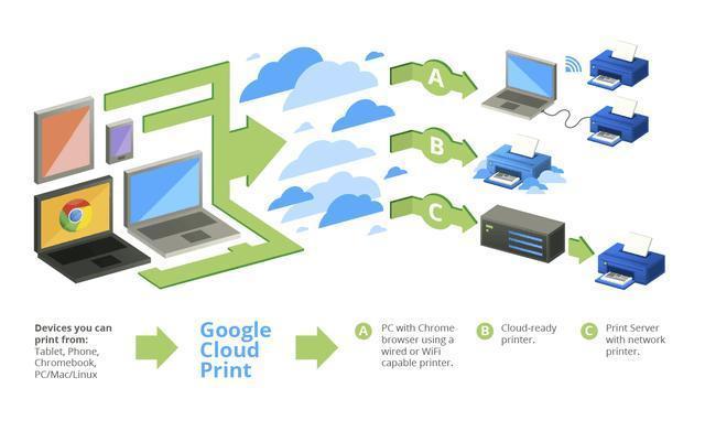云电脑是个什么原理_今天是个好日子图片