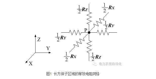 [纯干货]高压直流输电系统接地极电流场和温度场的