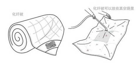 被子简笔画矢量图