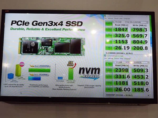 全球首款2TB M.2 SSD惊艳亮相的照片 - 2