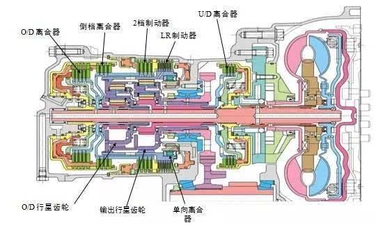 【内部结构】