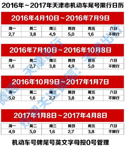 天津限号2016时间表最新 天津限行尾号查询 限行时间表 图图片 90386
