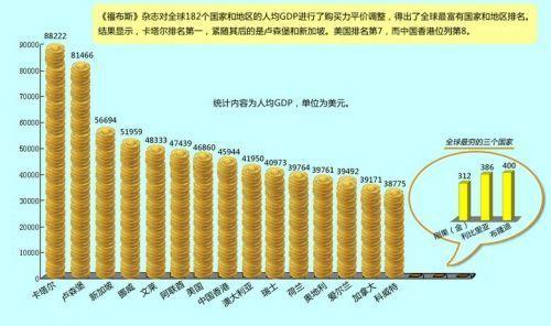 全球最佳国家排名出炉 中国排名第几?你咋看?