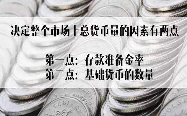 下列控制经济中货币总量_数字货币图片