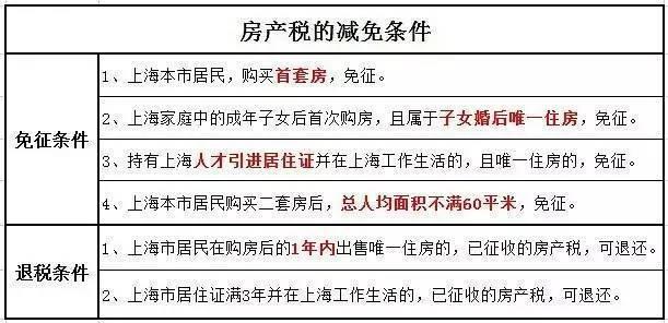 上海房产税计算公式_上海房产税计算公式上海房产税如何征收_家