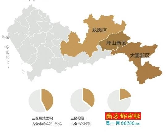 坪地GDP_有谁算过土地坪效 地均GDP比较,猜猜第一名是哪座城市