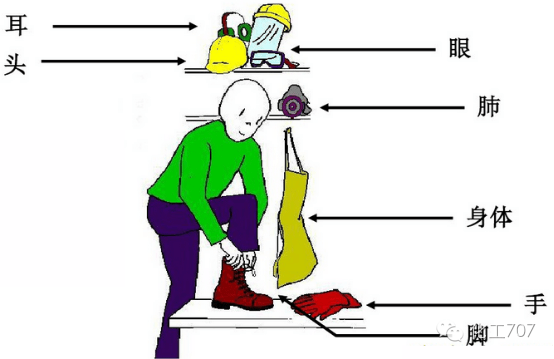 检修人员服装矢量图