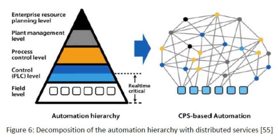 金字塔结构与内部控制信息披露——来自沪市上市公司的经验证据