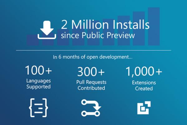 微软的光荣梦想 – Windows 10的第一生产力UWP的照片 - 10