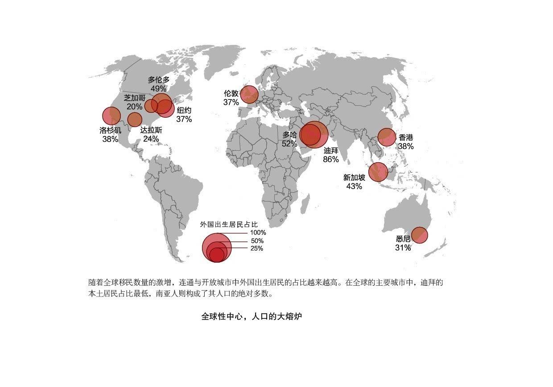 人口迁徙-中国的 一带一路 为何完胜美国 亚洲再平衡 爱思想授权发布