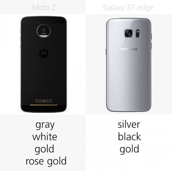 Moto Z和三星Galaxy S7 edge规格参数对比的照片 - 6