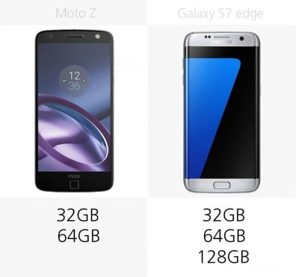 Moto Z和三星Galaxy S7 edge规格参数对比的照片 - 15