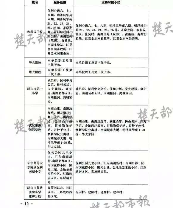 你家娃该去哪个初中划片?2016武汉报名招生完二中泸县2016招生条件学校秋季图片