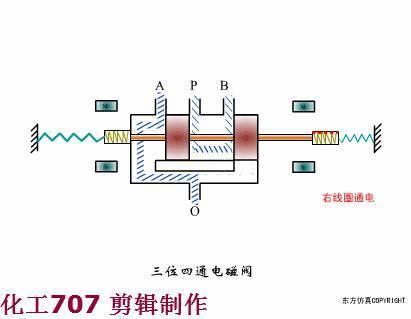 [机械美学]各种阀门结构及工作原理(动图)