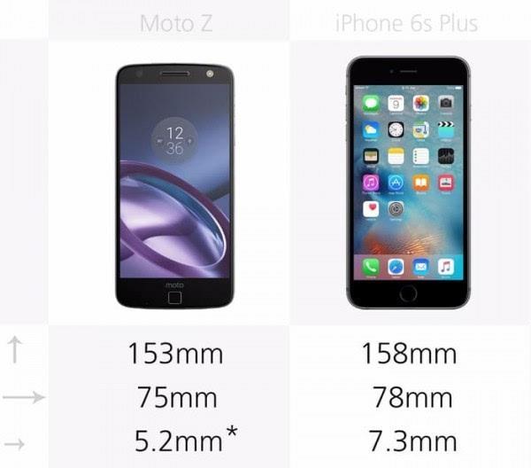 Moto Z和iPhone 6s Plus规格参数对比的照片 - 2