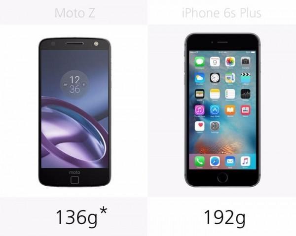 Moto Z和iPhone 6s Plus规格参数对比的照片 - 3