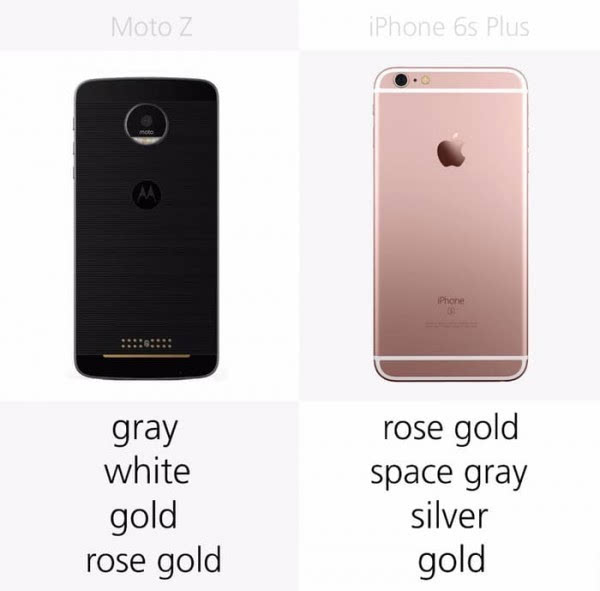 Moto Z和iPhone 6s Plus规格参数对比的照片 - 6