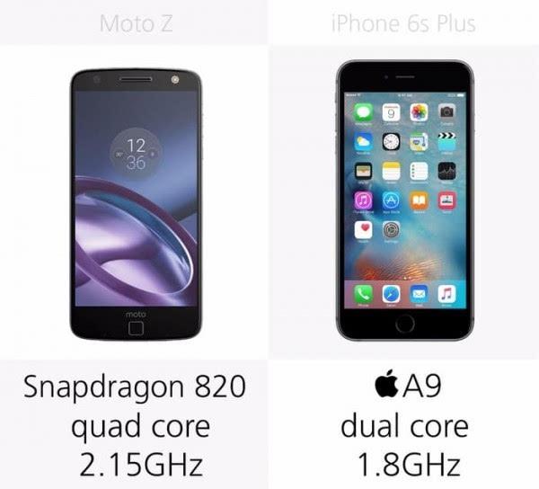 Moto Z和iPhone 6s Plus规格参数对比的照片 - 20