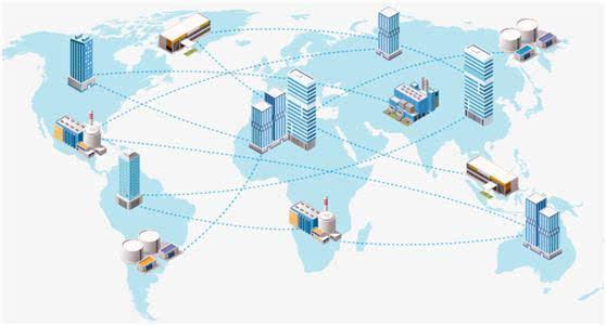 跨国制造公司的组织结构图