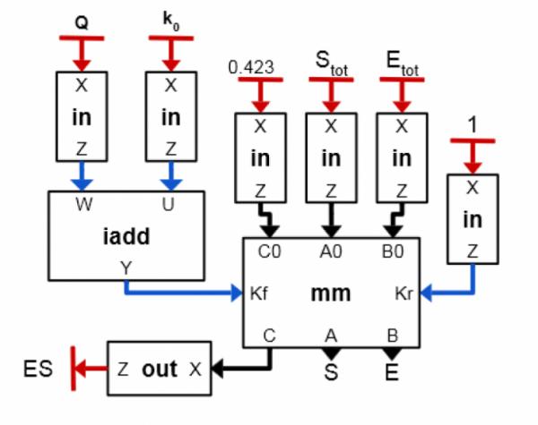 你见过模拟电路组成的电脑么?麻省理工就有的照片 - 2