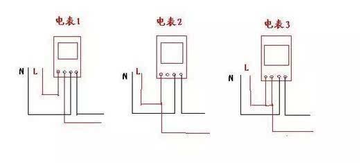 三相四线制有功电度表以及电子式电能表工作