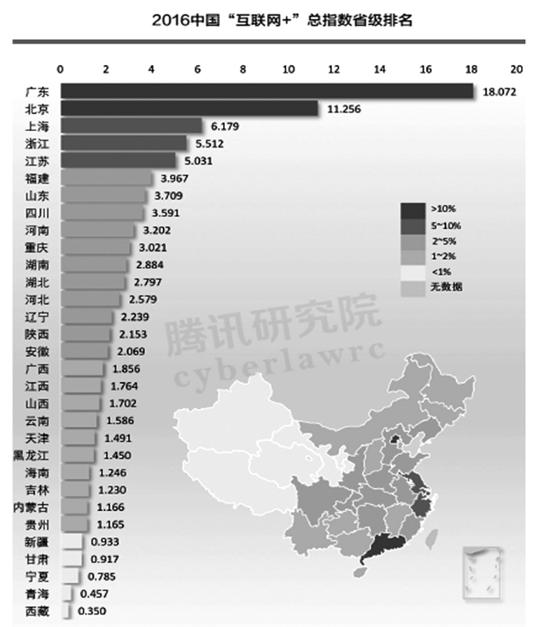 香港gdp全国占比_香港gdp