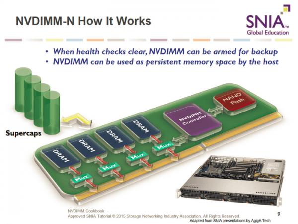 美光出货全球首个8GB NVDIMM内存 断电也不丢数据了的照片 - 5