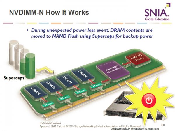 美光出货全球首个8GB NVDIMM内存 断电也不丢数据了的照片 - 6
