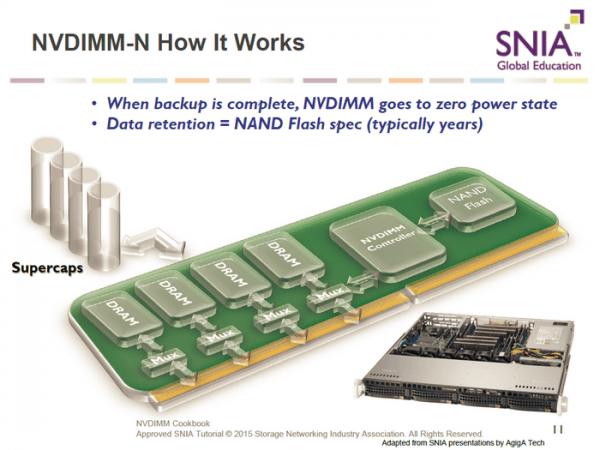 美光出货全球首个8GB NVDIMM内存 断电也不丢数据了的照片 - 7