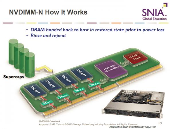 美光出货全球首个8GB NVDIMM内存 断电也不丢数据了的照片 - 9