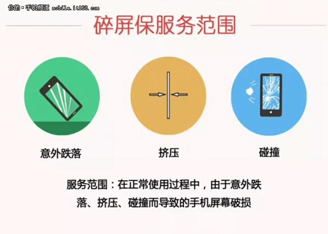 苹果7内部结构图屏保