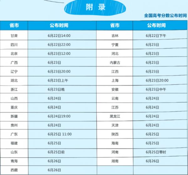考生福利:魅族承诺高考分数为613分的考生送魅蓝手机的照片 - 3