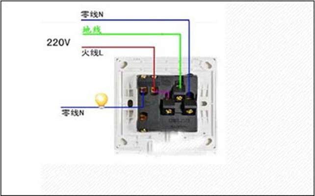 开关控制插座接线图: 上文介绍了五孔开关插座接线图,希望能够帮助到