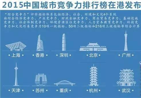 中国gdp将在_全国第二 宜兴人可以骄傲了