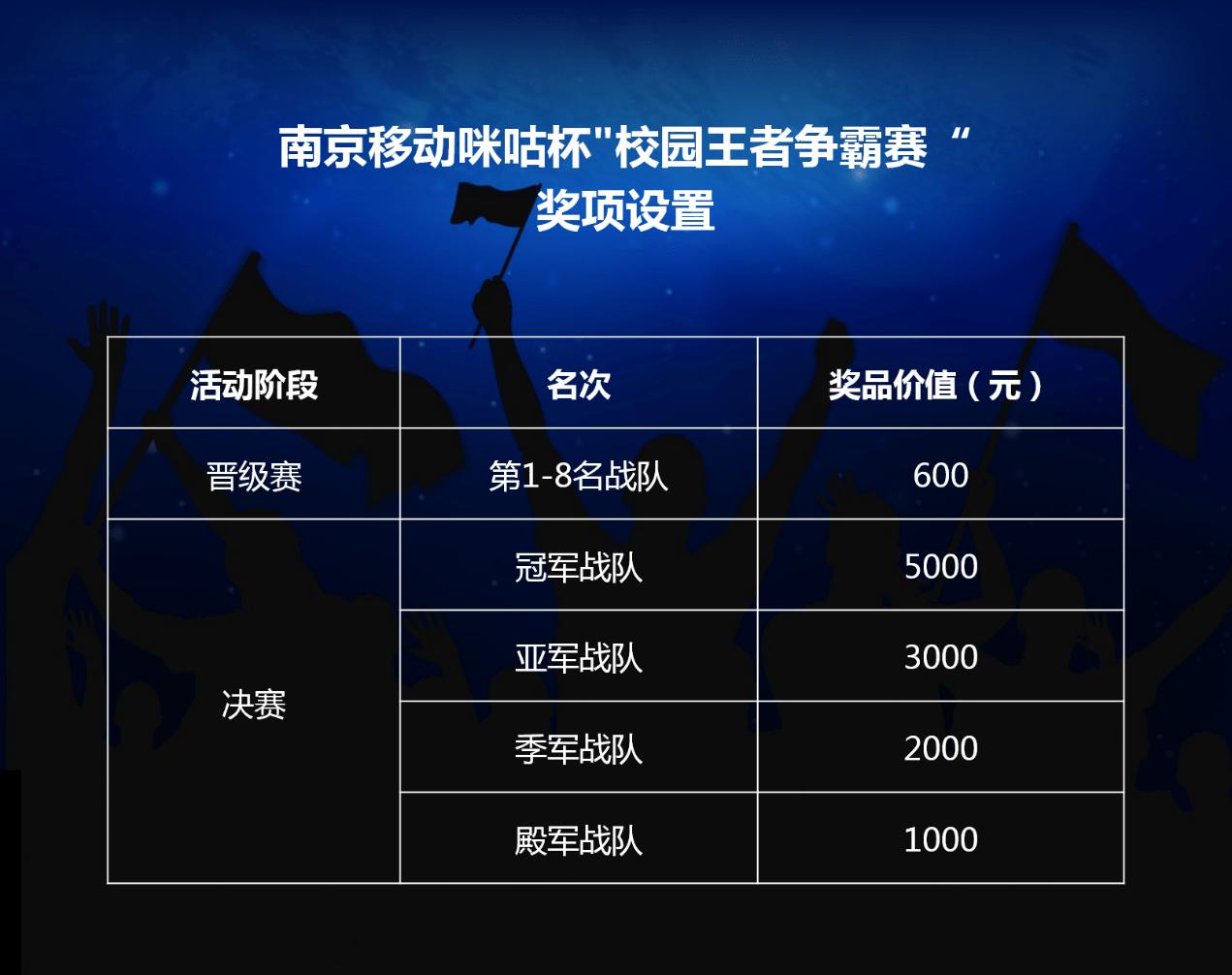 咪咕游玩南京高校手游电竞大赛启动