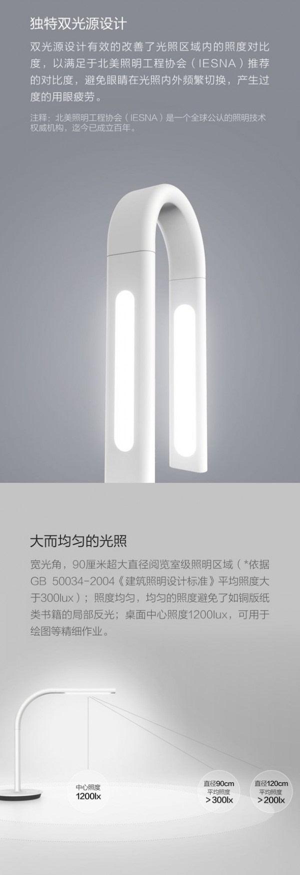 199元:小米正式发布飞利浦智睿台灯二代 双光源设计的照片 - 2