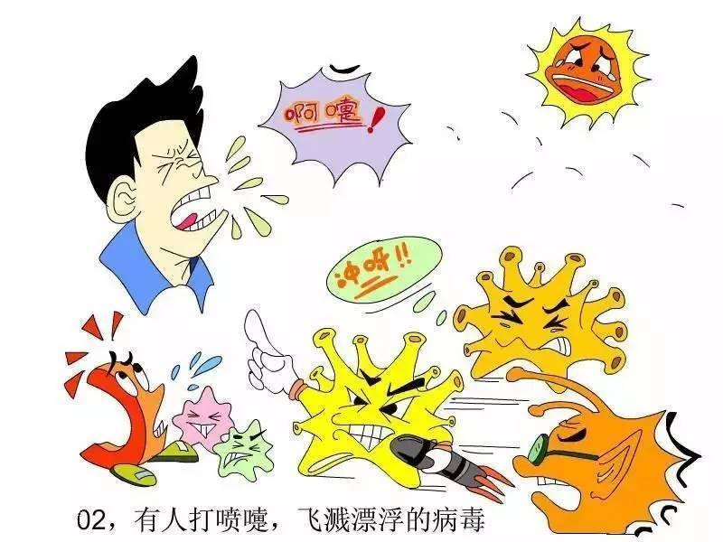 免疫细胞如何大战病毒? 妙趣漫画1分钟读懂图片