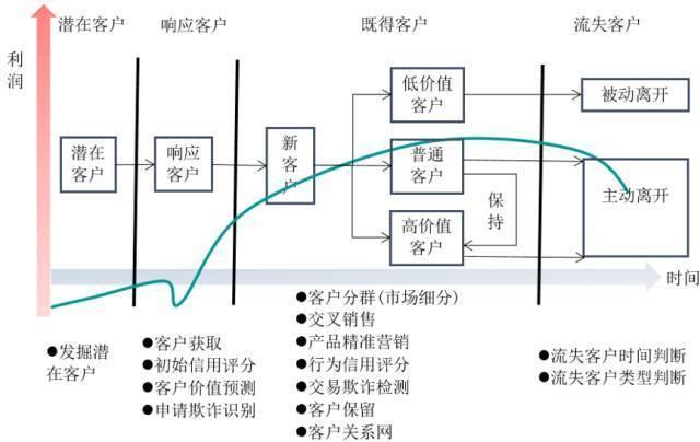 电路 电路图 电子 原理图 640_404