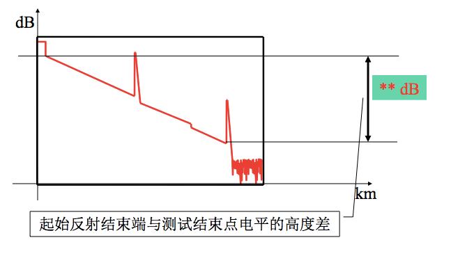 CADv单位出来的单位长度是跟编码比例尺cad3图纸图片