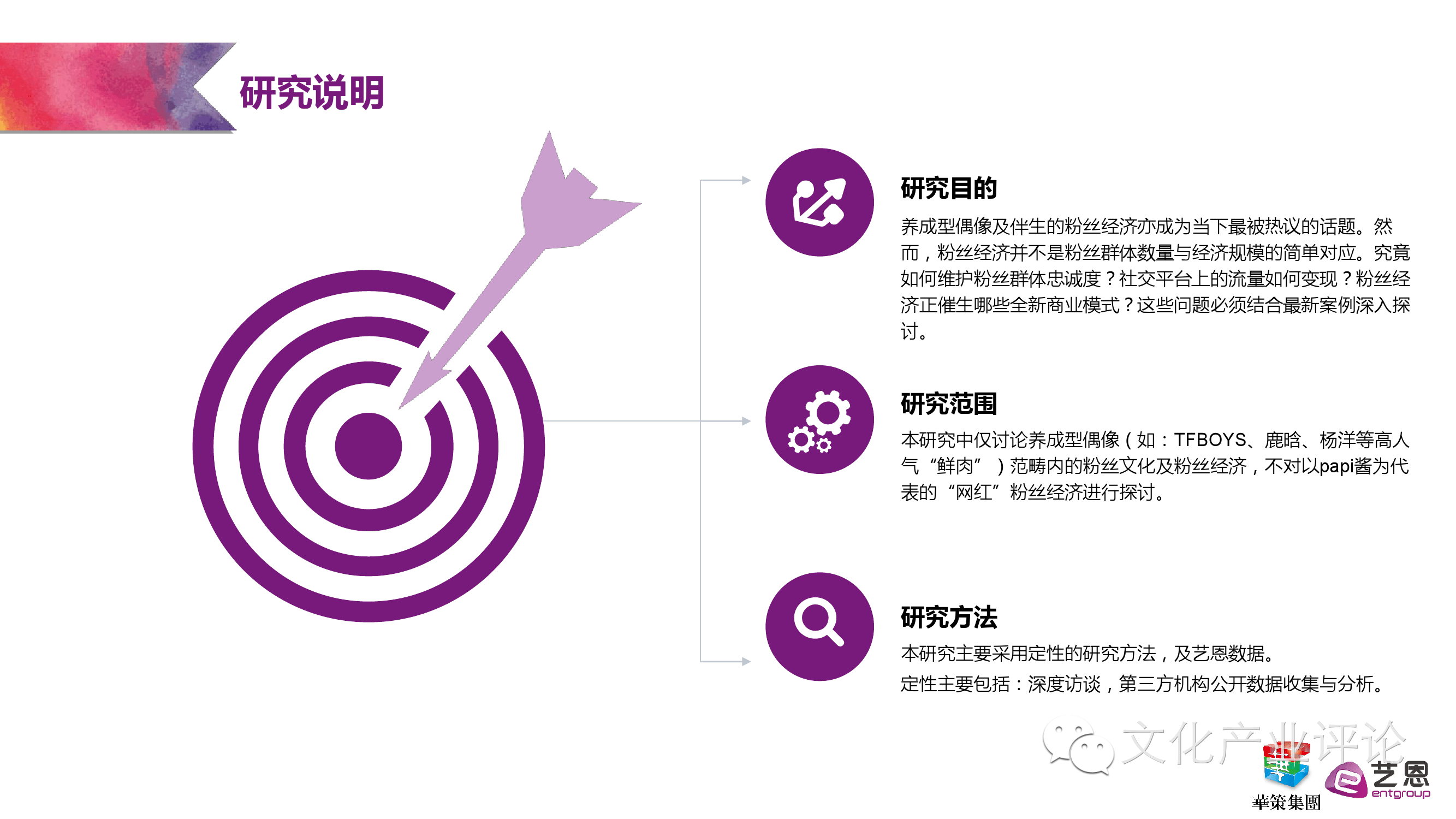 粉丝经济研究报告