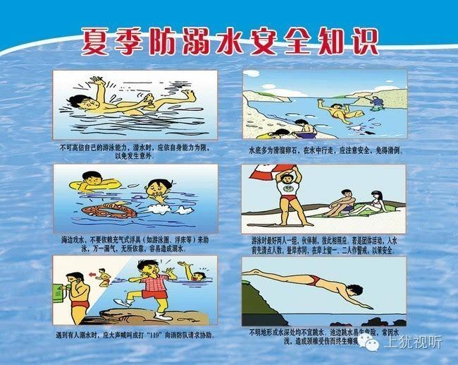 夏季防溺水安全知识