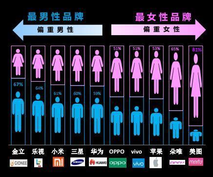 中国移动用户最多的十大手机品牌:苹果第一小米第二的照片 - 9