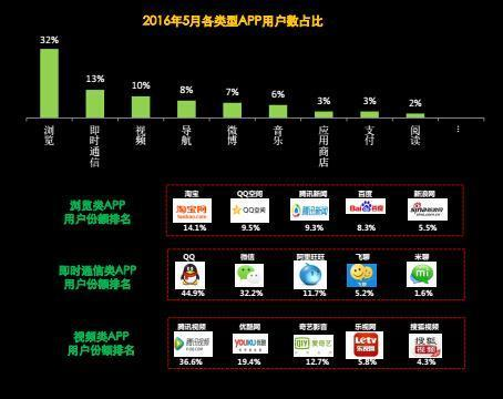 中国移动用户最多的十大手机品牌:苹果第一小米第二的照片 - 11