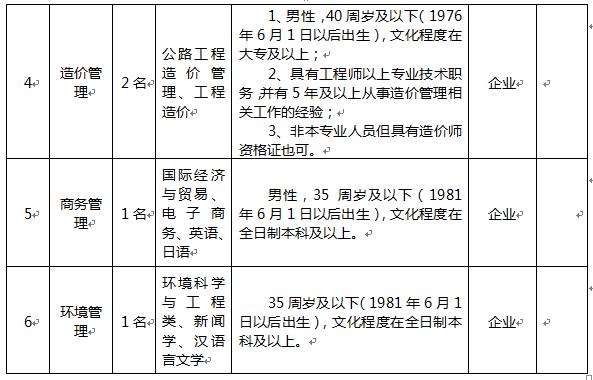 袍江人口_袍江高铁与329国道周边区域规划出炉