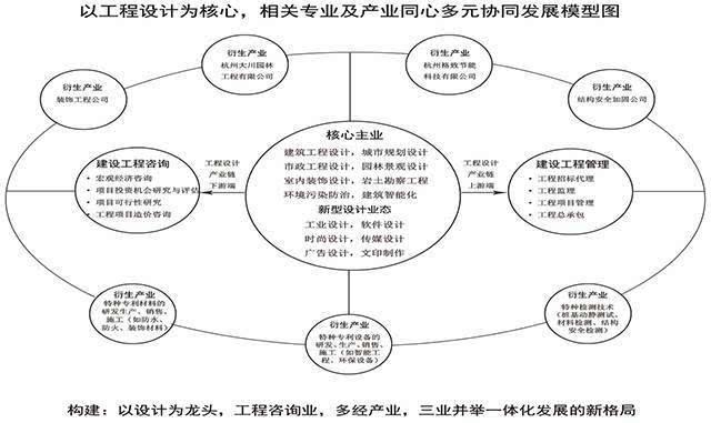 epc模式的组织结构图
