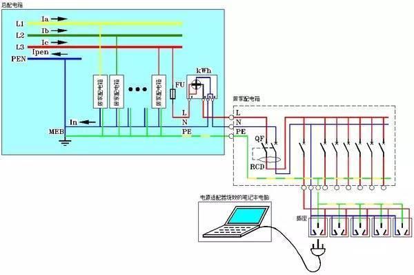 电力系统课程设计电气主接线图