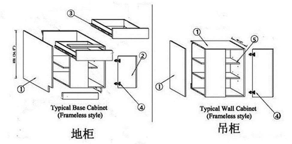 橱柜如何选?结构,材质,企业都在这里了