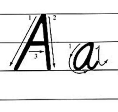 26个英文字母,这么写,考试至少多加10分 26个字母书写的规格1应按照字母的笔顺和字母在三格中应占的位置书