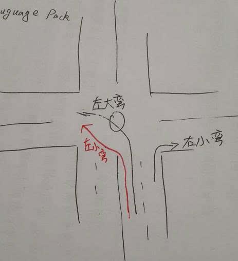 十字路口转弯时,左转转大弯,右转转小弯是啥意怎样拍摄模特情趣内衣图片