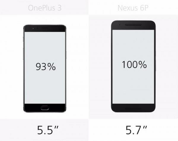 现在买一加3还是过几个月买Nexus 6P?的照片 - 7